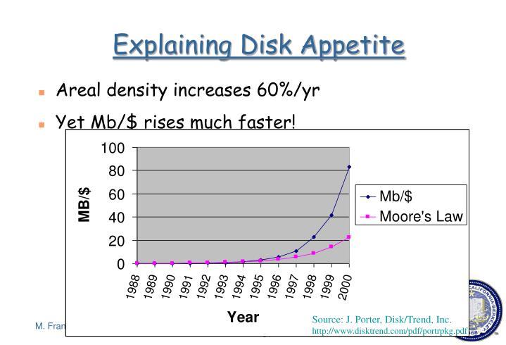 Explaining Disk Appetite