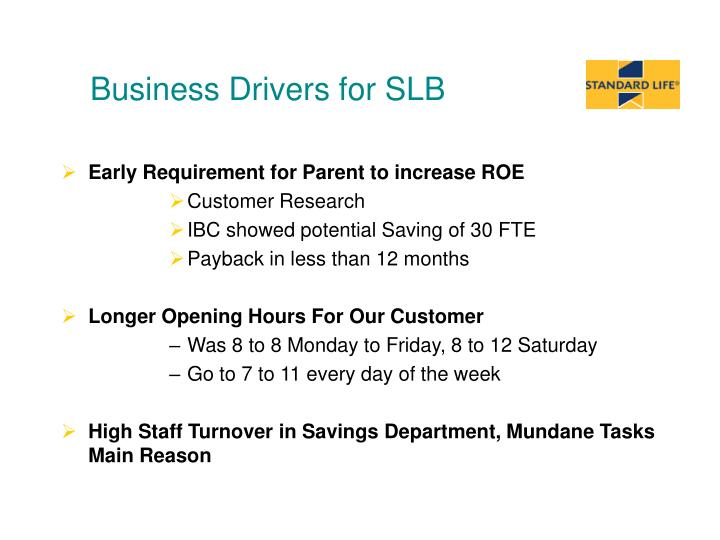 Business Drivers for SLB