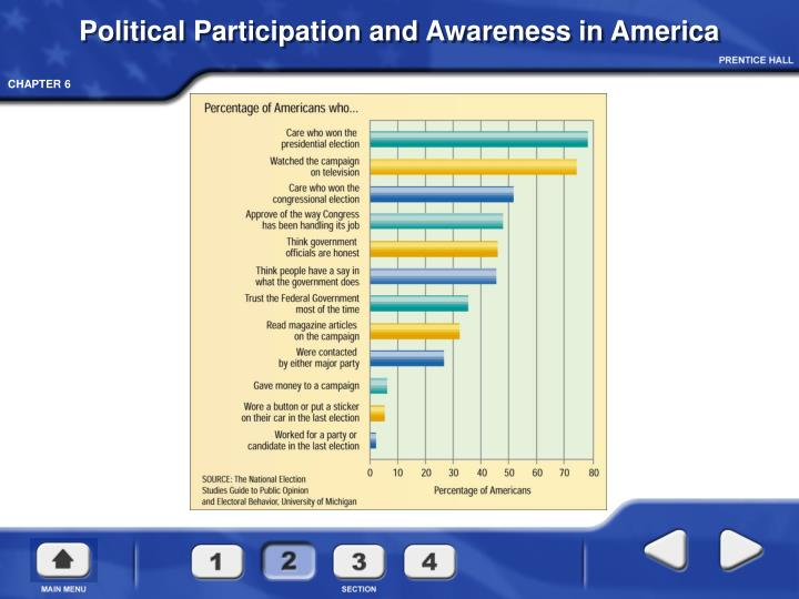 Political Participation and Awareness in America