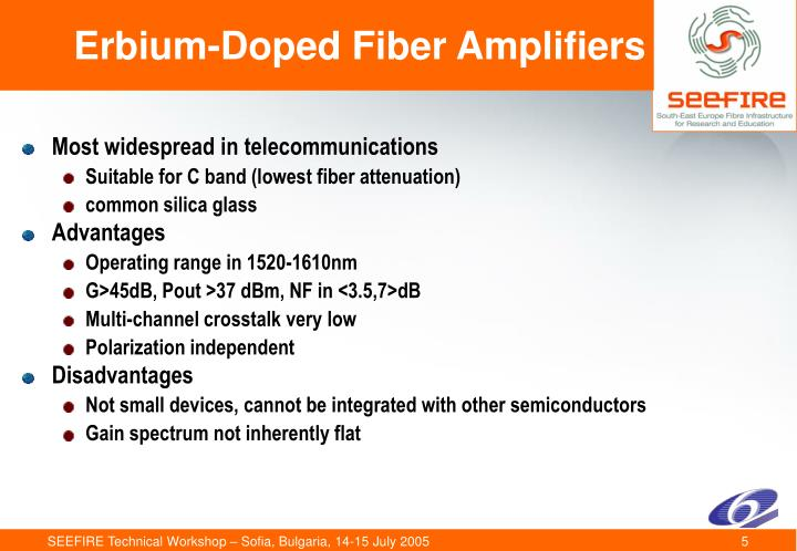 Erbium-Doped Fiber Amplifiers