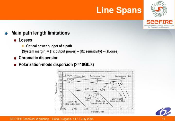 Line Spans