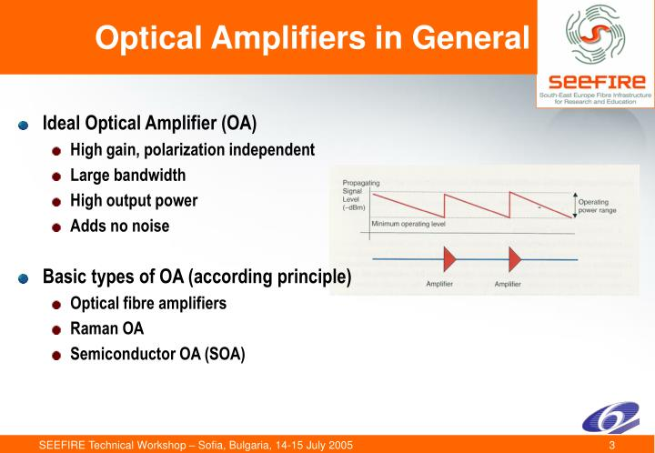 Optical amplifiers in general