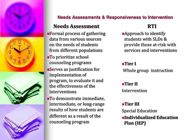 Needs Assessments & Responsiveness to Intervention