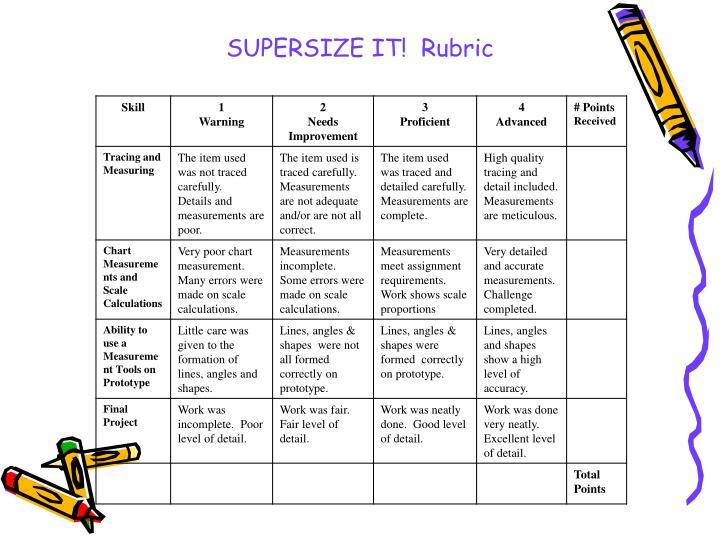 SUPERSIZE IT!  Rubric