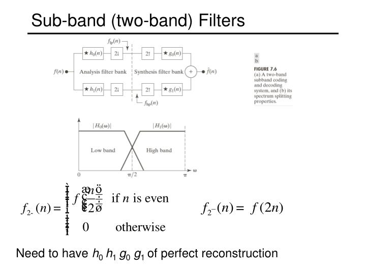 Sub-band (two-band) Filters