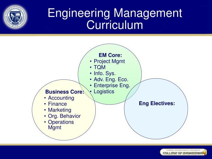 EM Core: