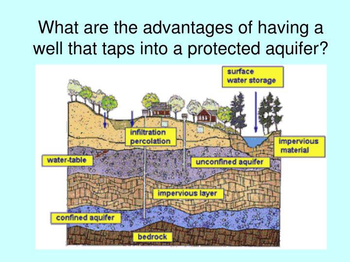 What are the advantages of having a well that taps into a protected aquifer?