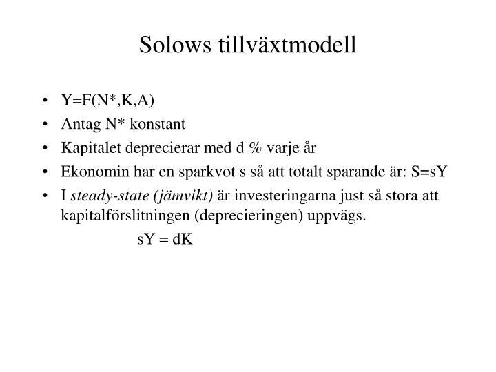 Solows tillväxtmodell