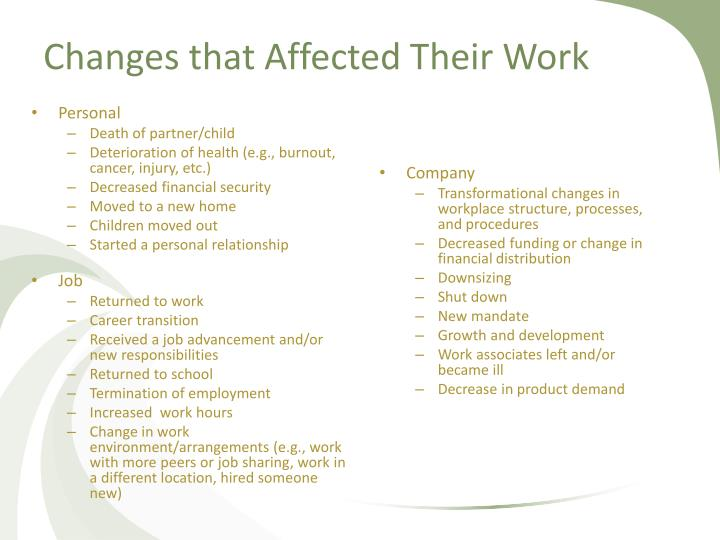 Changes that Affected Their Work