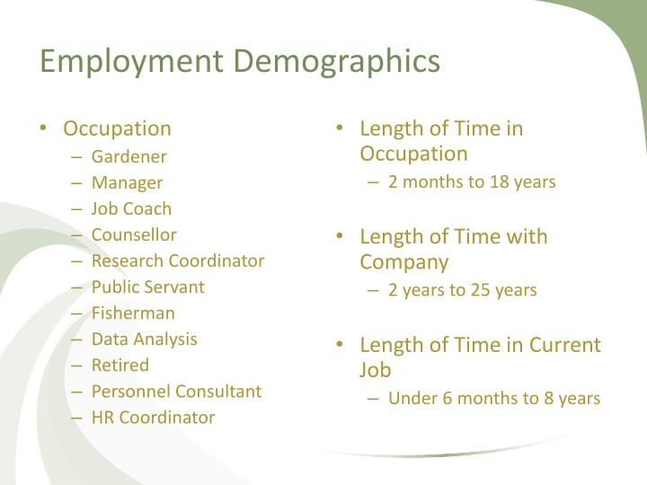 Employment Demographics