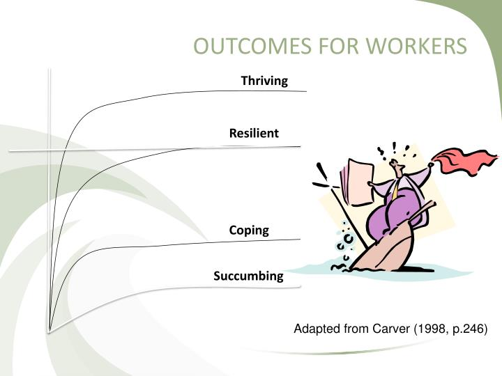 OUTCOMES FOR WORKERS