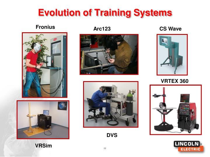 Evolution of Training Systems