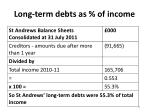 long term debts as of income
