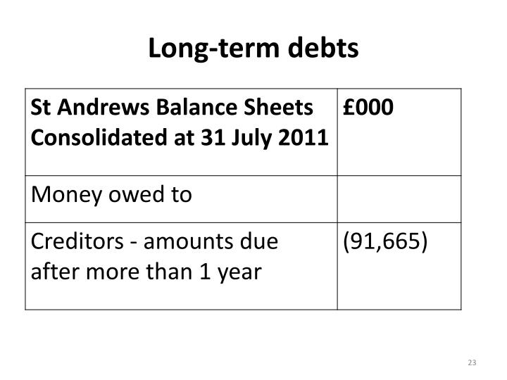 Long-term debts