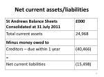 net current assets liabilities