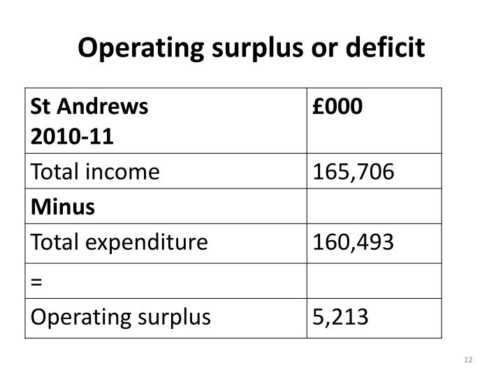 Operating surplus or deficit
