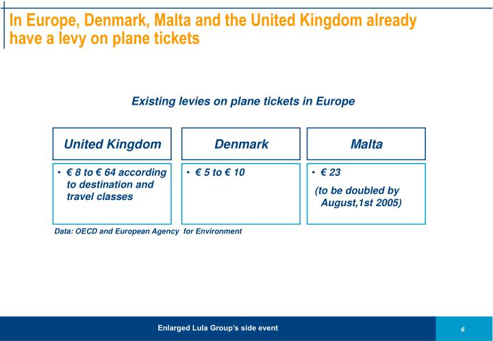 In Europe, Denmark, Malta and the United Kingdom already have a levy on plane tickets