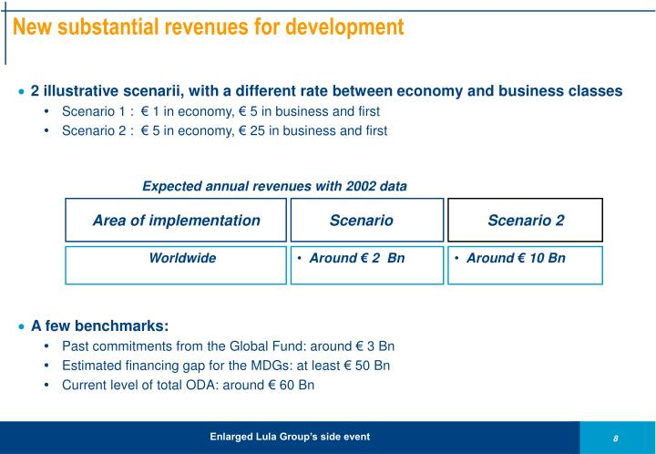 New substantial revenues for development