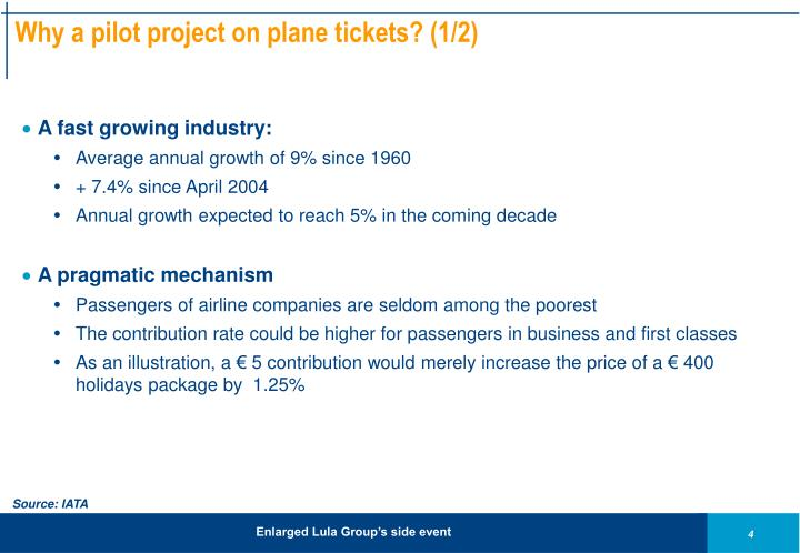 Why a pilot project on plane tickets? (1/2)