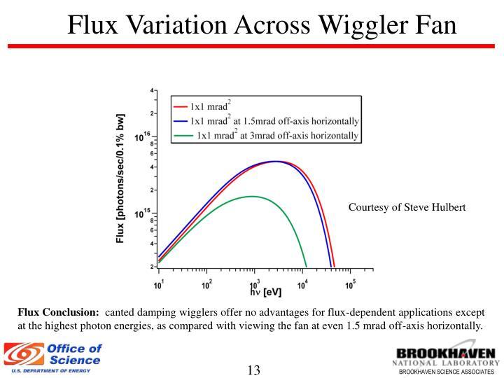 Flux Variation Across Wiggler Fan