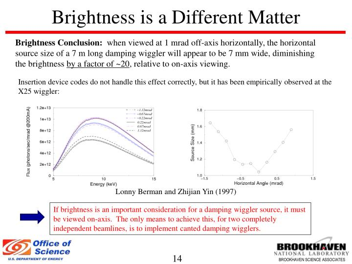 Brightness is a Different Matter