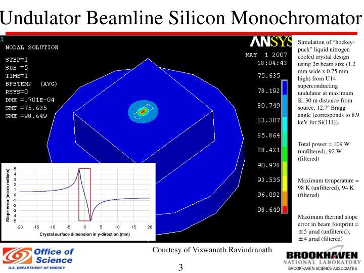 Undulator Beamline Silicon Monochromator