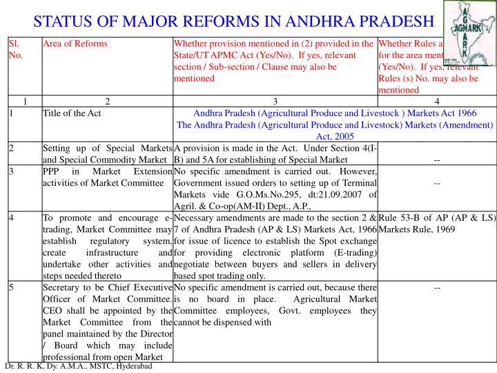 STATUS OF MAJOR REFORMS IN ANDHRA PRADESH