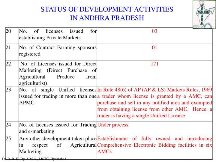 STATUS OF DEVELOPMENT ACTIVITIES