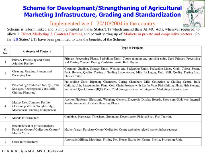 Scheme for Development/Strengthening of Agricultural Marketing Infrastructure, Grading and Standardization