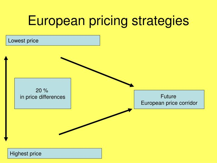pricing strategies in international marketing pdf