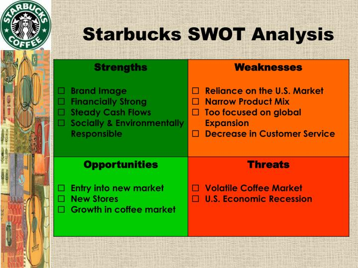 a swot analysis of starbucks This article performs a swot analysis of the famous coffeehouse chain, starbucks the key themes in this analysis are related to the excessive dependence on a few products and hence, the need to diversify its product range the questions over its procurement practices and the negative publicity arising out of it and the fact that its traditional markets have become saturated and hence, it .