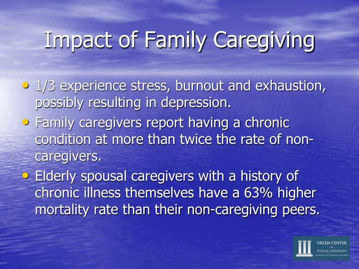 Impact of Family Caregiving
