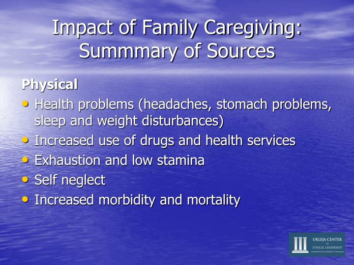 Impact of Family Caregiving: Summmary of Sources