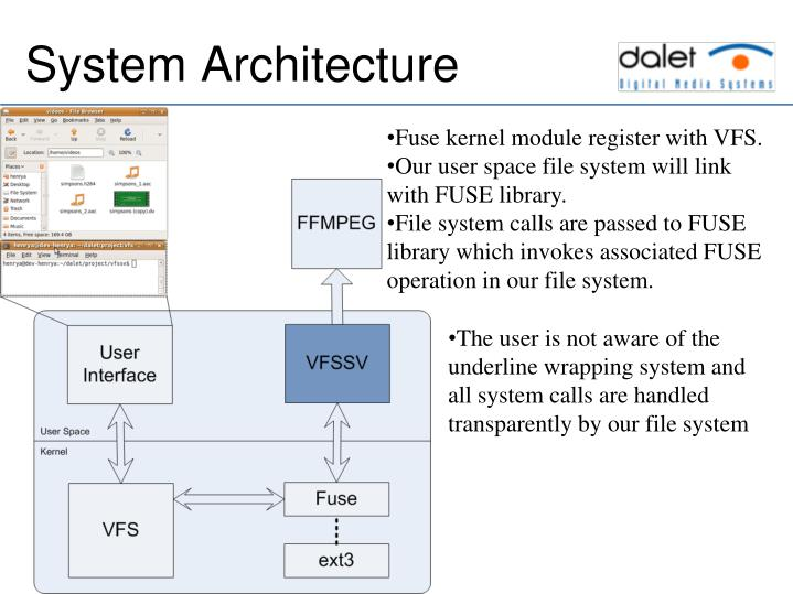 Fuse kernel module register with VFS.