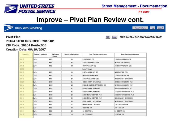 Improve – Pivot Plan Review cont.