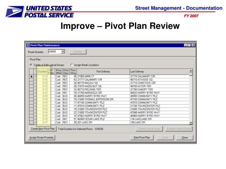 Improve – Pivot Plan Review