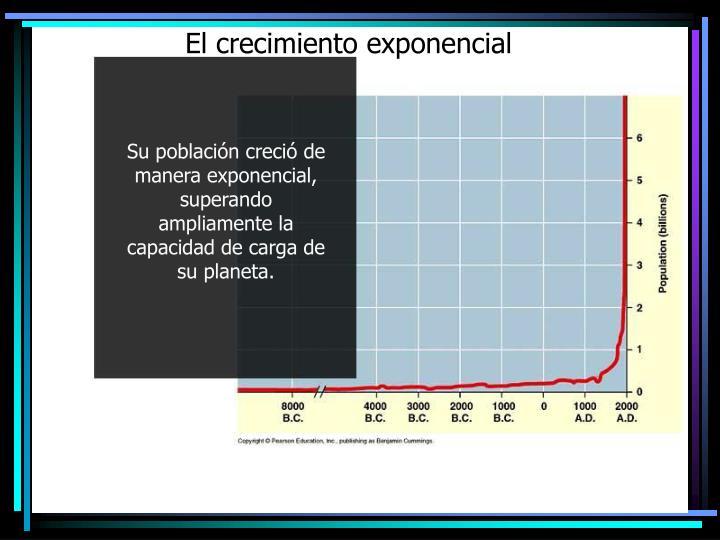 El crecimiento exponencial