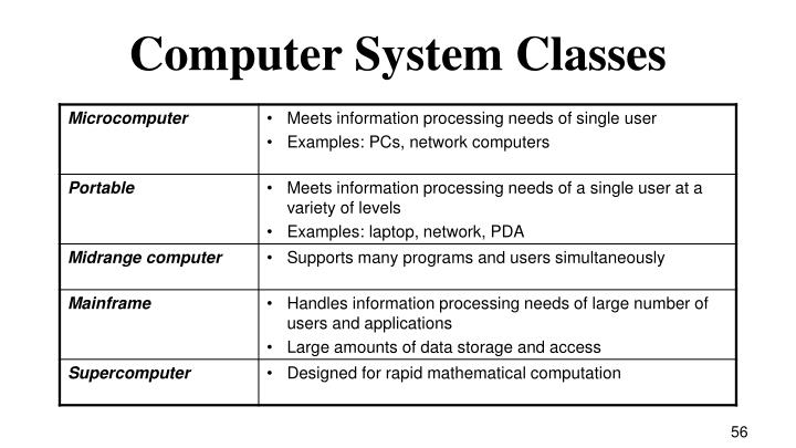 Computer System Classes