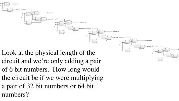 Look at the physical length of the circuit and we're only adding a pair of 6 bit numbers.  How long would the circuit be if we were multiplying a pair of 32 bit numbers or 64 bit numbers?