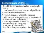 determinants of crm1