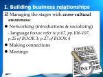 i building business relationships3