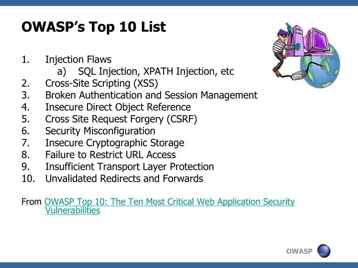 OWASP's Top 10 List