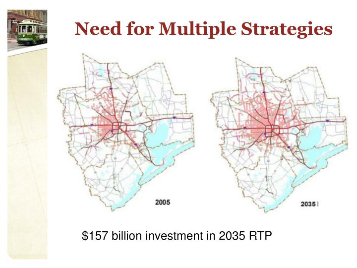 Need for Multiple Strategies