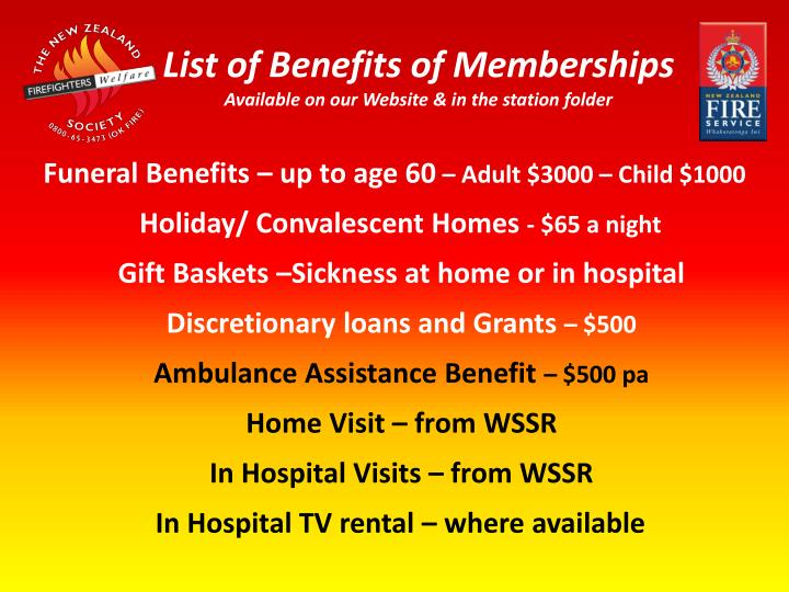 List of Benefits of Memberships