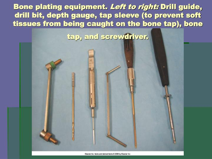 Bone plating equipment.