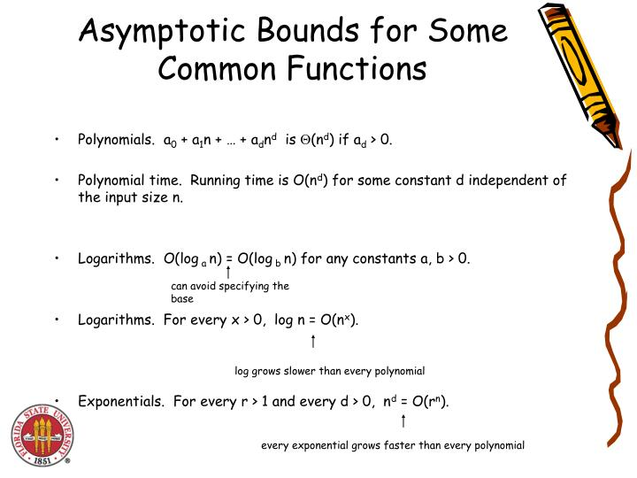 Asymptotic Bounds for Some Common Functions