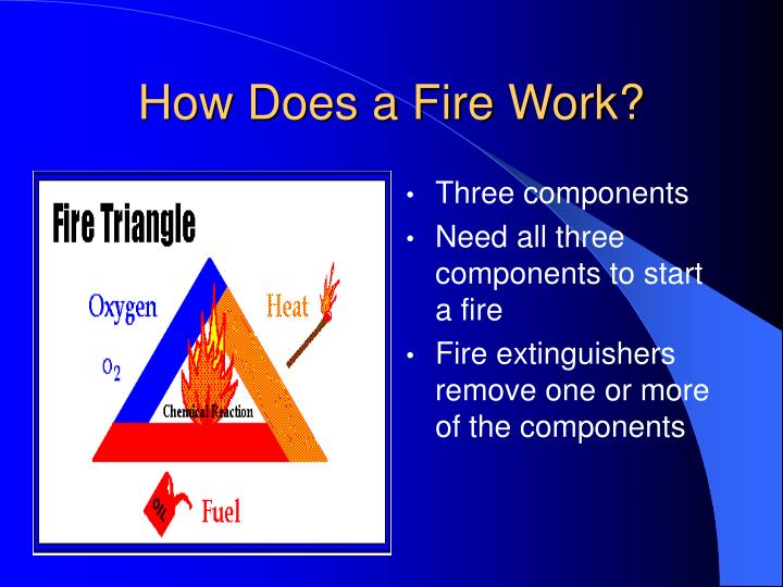 How Does a Fire Work?