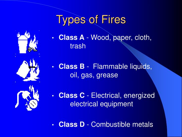 Types of Fires