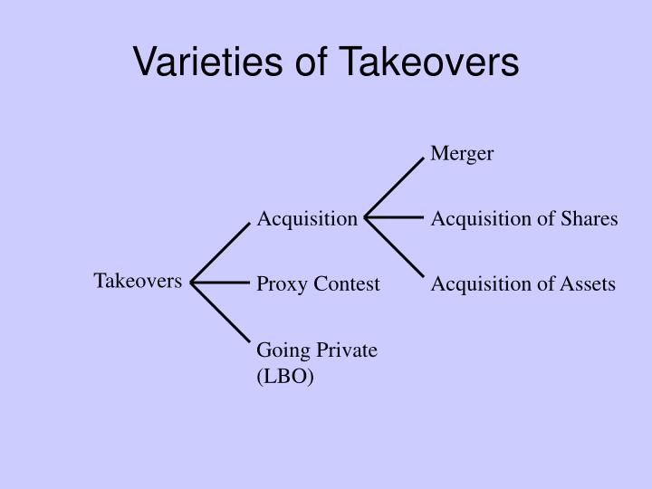 Varieties of takeovers