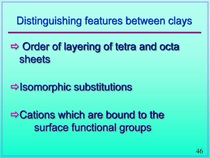 Distinguishing features between clays